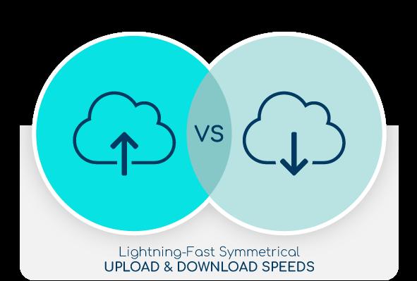 Lightning Fast Fiber Internet Upload and Download Speeds